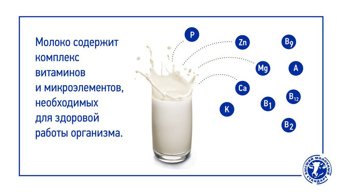 Молоко содержит полезные элементы