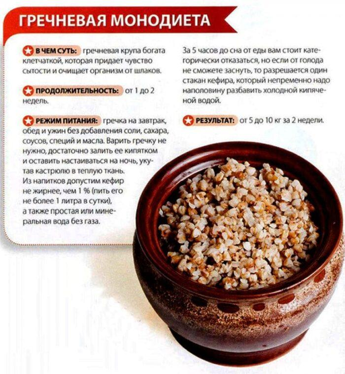 диета на гречке и рисе меню