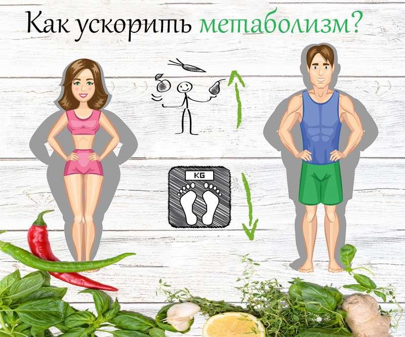 Как Ускорить Обмен Веществ Для Похудения Мужчине. Как ускорить метаболизм и похудеть